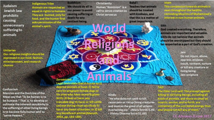 world-animal-religion